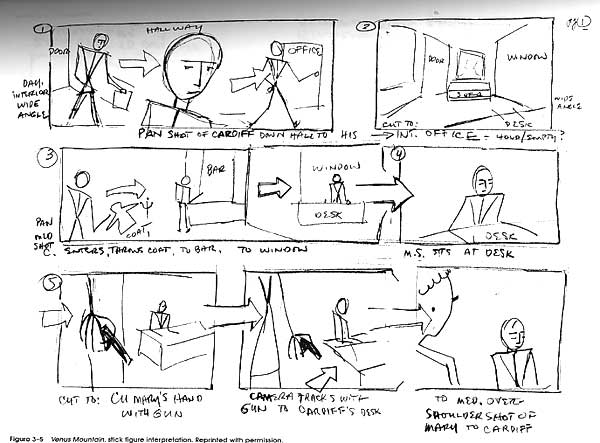 Storyboard examples2